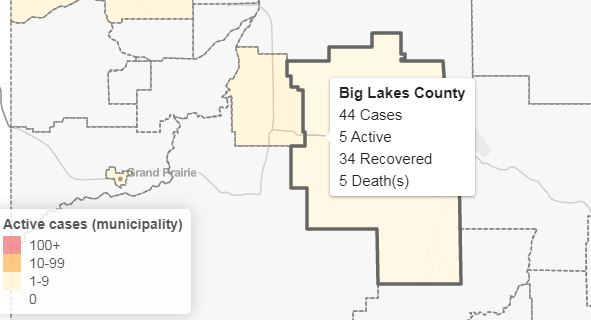 Big Lakes County adds five COVID-19 cases