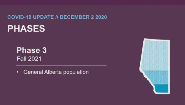 Municipal Affairs Deputy Minister to lead Alberta's COVID-19 Vaccine task force