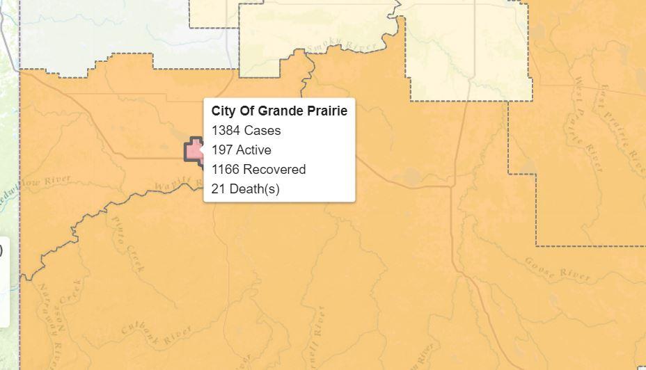 Grande Prairie records 28 new COVID-19 cases